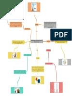 DEFINICIONES_FUNDAMENTALES_DE_LA_TERMODINMICA.pdf
