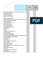 Clinical Preclinical Journal names