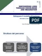 Come sviluppare il modello di business?