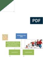 Anormalidad y normalidad- Desarrollo Infantil