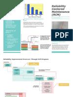 RCM Program - Reliability Centered Maintenance
