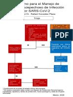 Algoritmo para el Manejo de Paciente sospechoso de.pptx