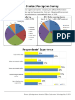 Online Learning Survey 20092014