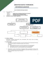 7. ANJAB  Penyusun Kebutuhan Barang Inventaris.docx