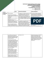 Sistematización detallada Jeison.docx