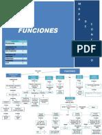 Mapa de concepto - Funciones