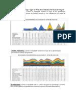 Resultados aprendizaje  según las Actas Consolidadas de Evaluación Integral