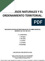 Recursos naturales y Ordenamiento Territorial