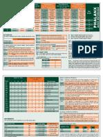 Phalanx Quick Reference.pdf