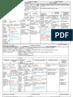 Plan de estudios ETICA 1 A  5° -