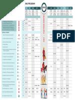 2020 - Petrotekno Public Training Schedule