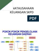 Penatausahaan Keuangan Daerah