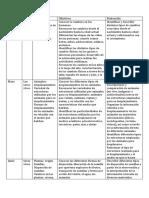 Plan anual Ciencias Naturales.docx