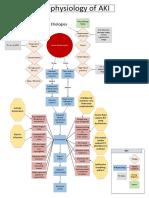 Pathophysio.pdf