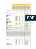 CAT-REPLACEMENT KITS FOR CATERPILLAR EQUIPMENT - EXCAVATORS.pdf