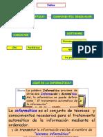 00 Hadware y Software - v2