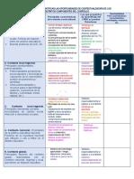 1. PROPUESTA PARA IDENTIFICAR LAS OPORTUNIDADES DE CONTEXTUALIZACIÓN DE LOS DISTINTOS COMPONENTES DEL CURRÍCULO