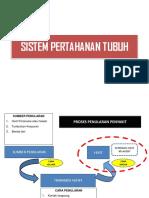 KUL 4-PERTAHANAN TUBUH NORMAL