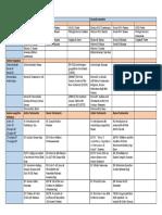 Corsi Fac Bib 2020-21 - 9-1-2020