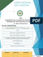 4)      ALINEAMIENTO DE LA PE Y LA PPR