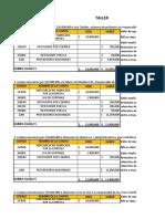 TALLER DE REGISTROS CONTABLES