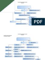 idea de la metafisica trabajo 1.pdf