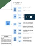 Actividad 1. Fundamentos Diseño Industrial