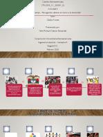 Actividad 1 Línea del tiempo .pdf