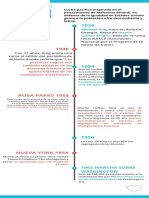 Infografia Martin Luther King.pdf