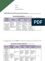 Mireya Pozzo Evaluacion Diagnostica, Formativa y Final aplicado a una asignatura