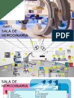 plano-hemodinamia