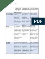 TABLA ANALITICA.docx