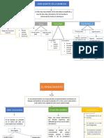 mapa conceptual renacimiento y don quijote de la mancha
