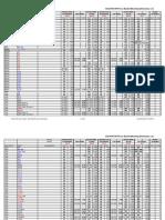 EXCAVATOR Pin-on Bucket Mounting Dimensions & Diagram .pdf