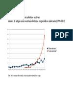 estudos_culturais_aula1_grafico_termos.pdf