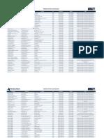 Comercios-Inburvale-2019.pdf