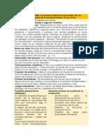 Ficha Profe Silvia _ Porquet, Madeleine (1982). Las Técnicas Freinet en El Parvulario, 4ta Ed., Barcelona, Laia, (Biblioteca de La Escuela Moderna, 9), Pp. 27-66. (1)