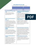 ANEXO 2- TABLA COMPARATIVA DEL DCN AL CNEB (2)