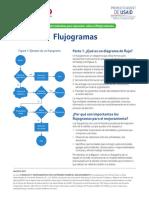 flujogramas20