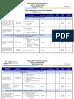 5. TABLA DE ESPECIFICACIONES HISTORIA UNIVERSAL CONTEMPORÁNEA