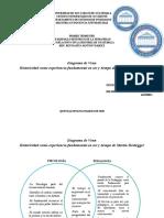 DIAGRAMA DE VENN HISTORICIDAD.docx