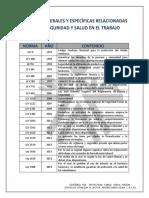 NORMAS GENERALES Y ESPECÍFICAS  SST 2019