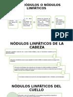 LINFONÓDULOS O NÓDULOS LINFÁTICOS.pptx