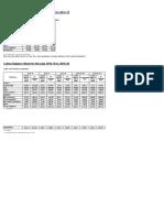 Cotton Balance Sheet From 1991-92 updated upto 28.11.2019.xls