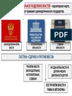 Разделение власти (2).pdf