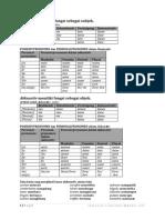 Grammatik A1_DE v 21032020