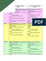 Planificare săptămâna 09-13 octombrie 2017 - Copie.docx