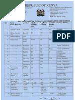 List of quarantine hotels and facilities in Nairobi, Mombasa