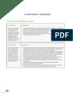 4 dominio MBDD-compet-desempeños