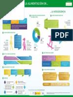 infografia-alimentacion-escolar-y-adolescentes-definitiva.pdf
